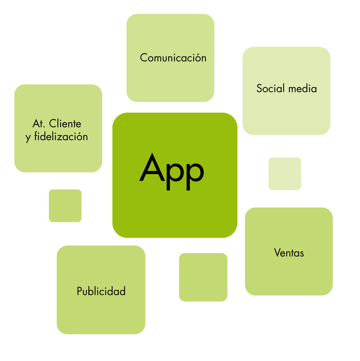 Apps en Hostgreen